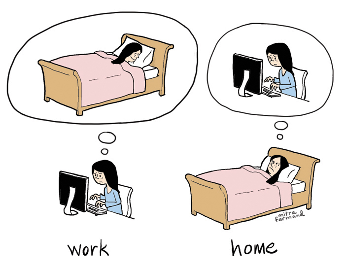 Work vs. Home.