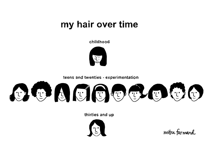 My hair over time.  Childhood, teens and twenties, thirties and up.  Experimentation.